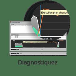 Diagnostiquez – D.SIDE software – Performance Oracle