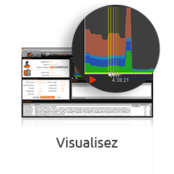 Visualisez – D.SIDE software – Performance Oracle