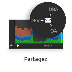 Partagez – D.SIDE software – Performance Oracle