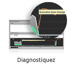 Diagnostiquez – D.SIDE software – Performance Oracle