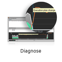 Diagnose – D.SIDE software – Performance Oracle