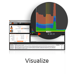 Visualize – D.SIDE software – Performance Oracle.